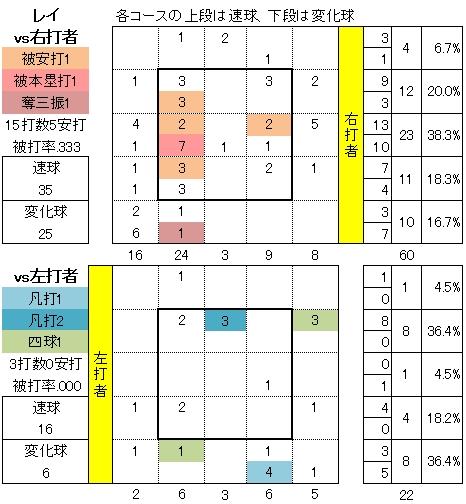 20150516DATA04.jpg