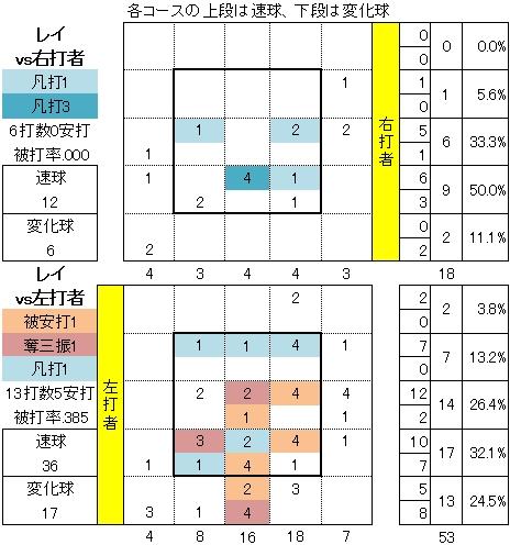 20150530DATA04.jpg