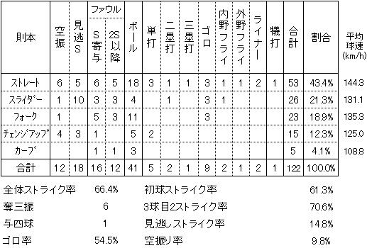 20150531DATA03.jpg