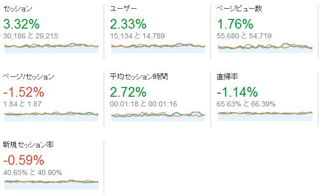 2015年3月 人気記事ランキング 2